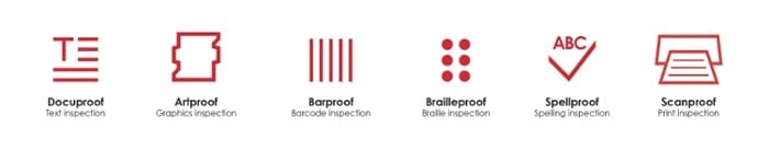 Icon of Docuproof, Airproof, Barproof, Brailleproof, Spellproof and Scanproof